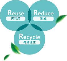 再利用削減再資源化
